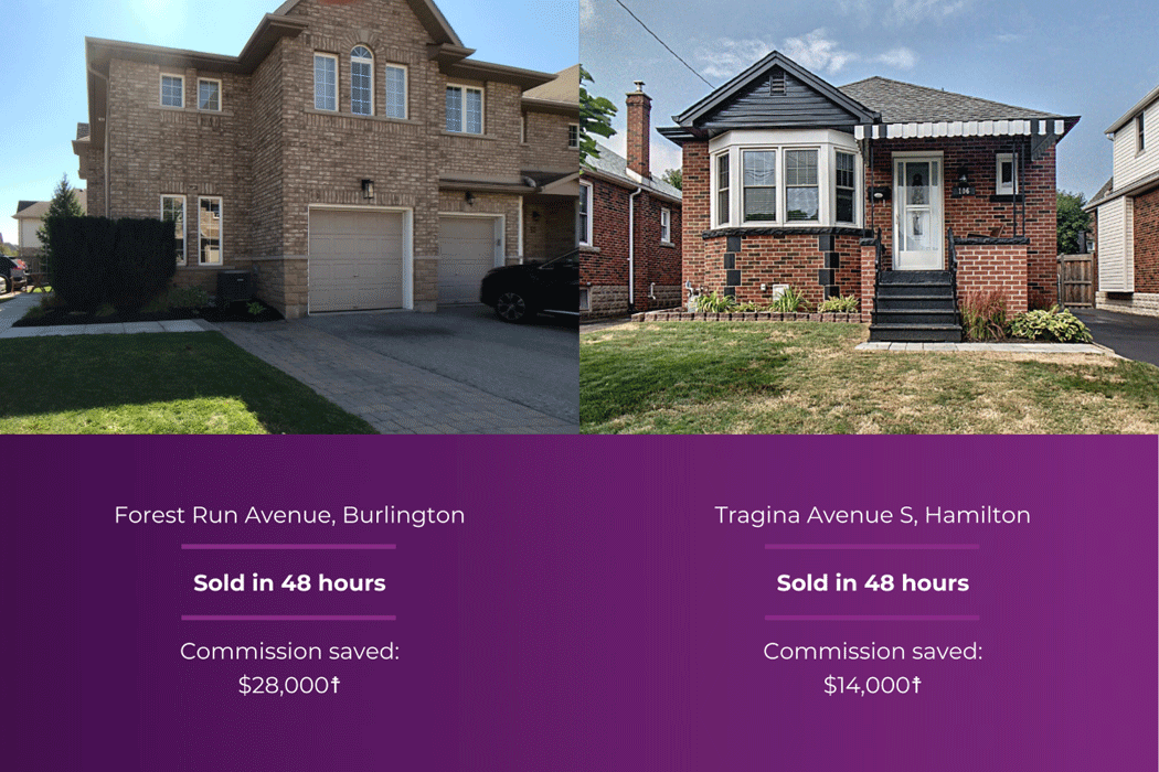Burlington home, sold in 48 hours, saved $28,000 in commission. Hamilton home, sold in 48 hours, saved $14,000 in commission.