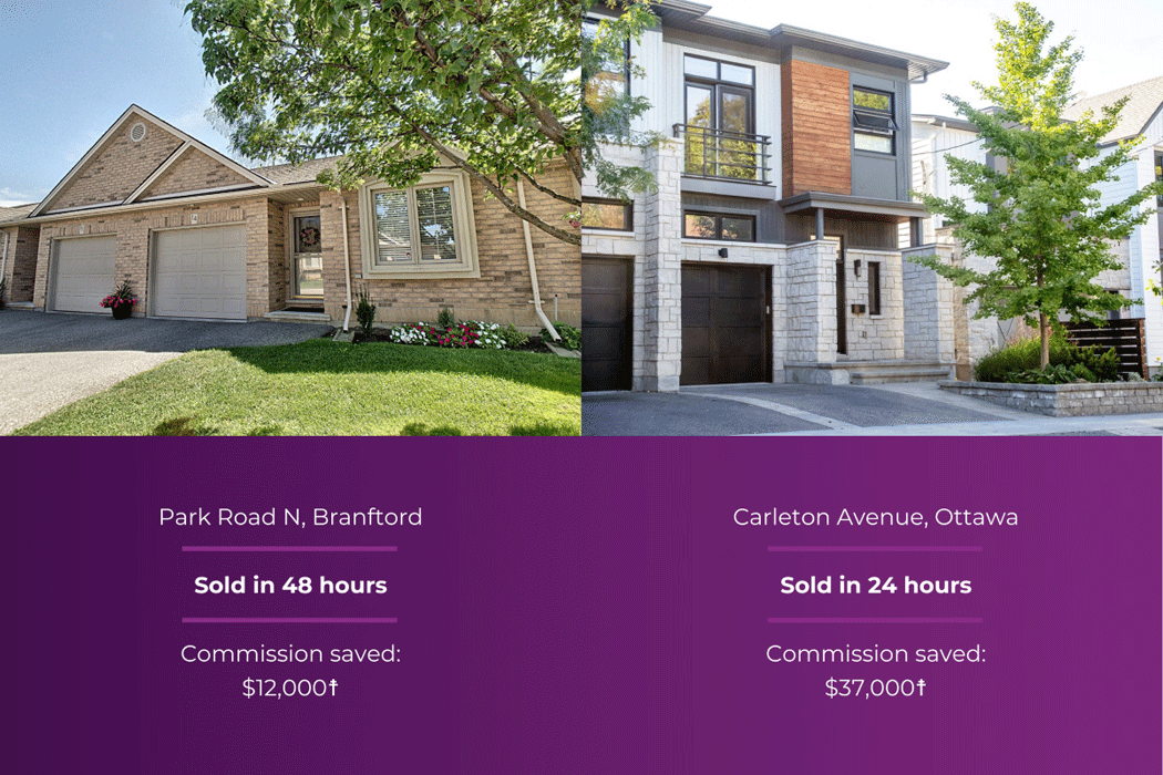 Brantford home, sold in 48 hours, saved $12,000 in commission. Ottawa home, sold in 24 hours, saved $37,000 in commission.